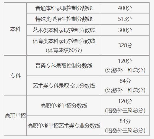 微信截图_20210625104905.png
