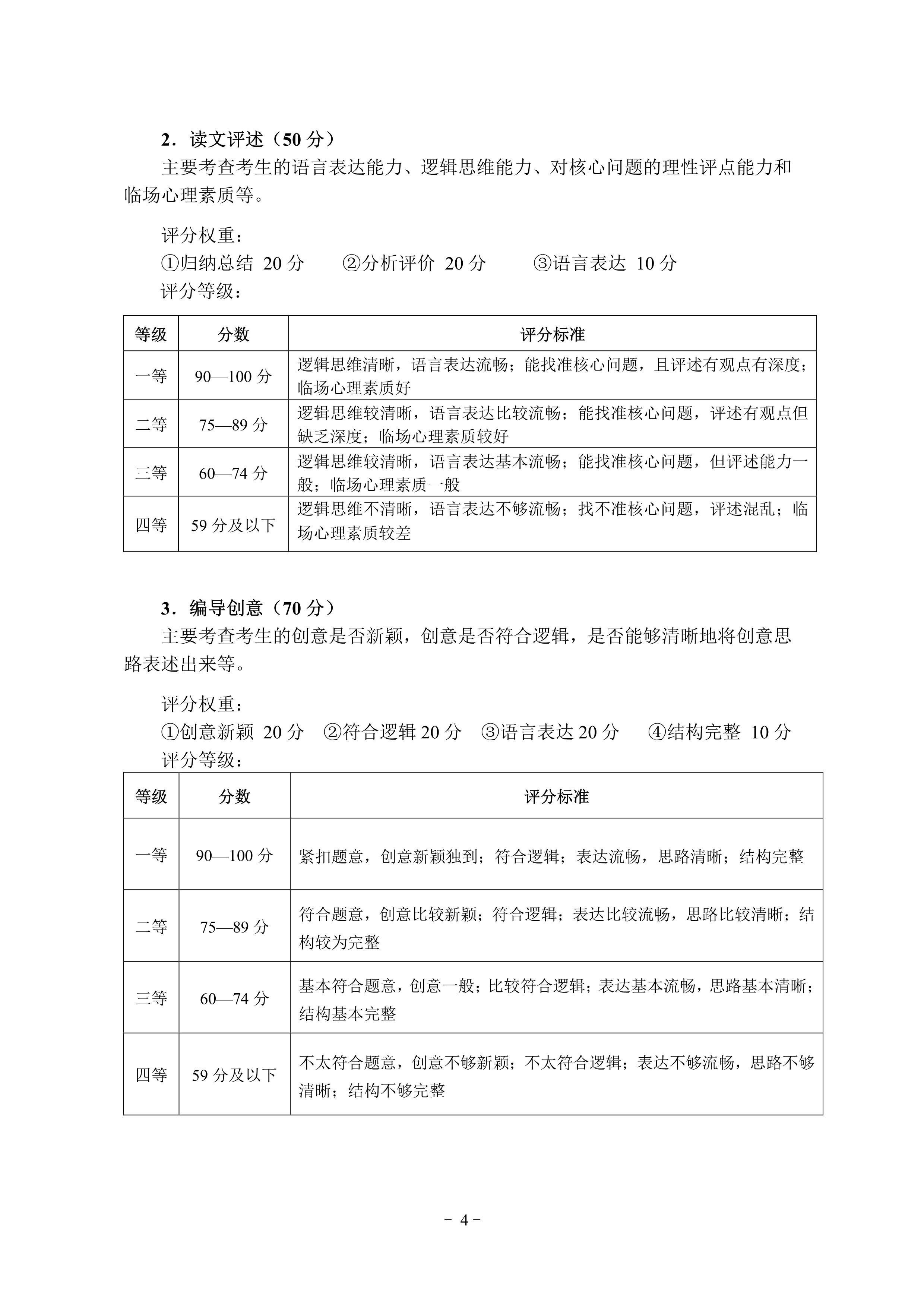 2022年湖北省艺术类统考(广播电视编导专业)考试大纲_4.jpg